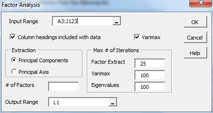 Factor analysis dialog box