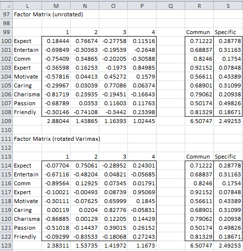 Factor Analysis PCA 5