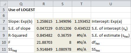 LOGEST function Excel