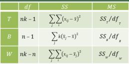 icc(1,1)-oneway-anova-model
