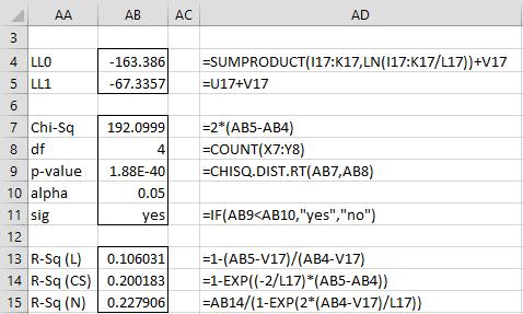 Multinomial logistic regression test