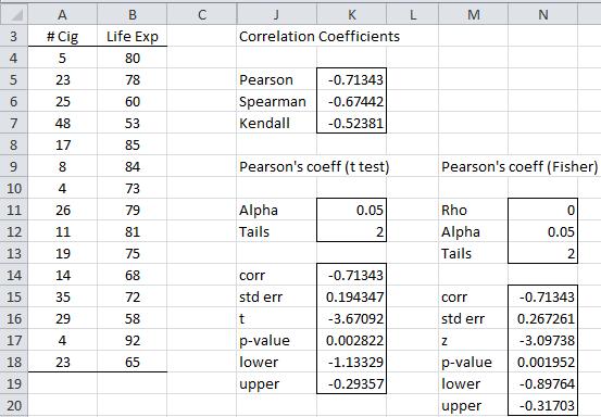 Correlation Data Analysis Tool | Real Statistics Using Excel