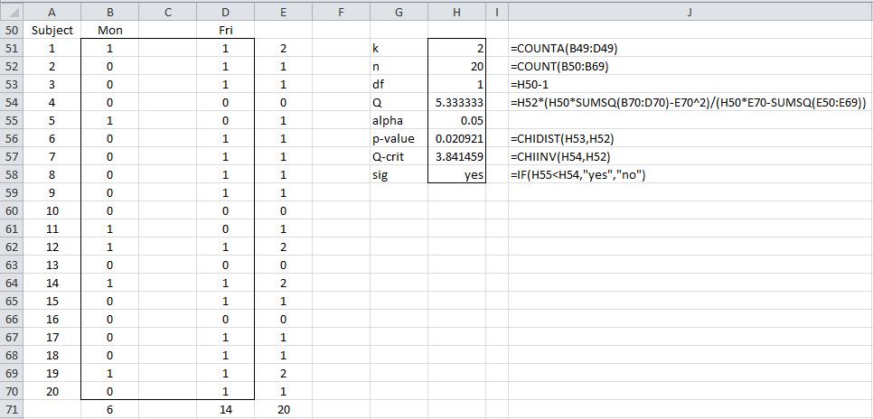 Cochran's Q Test | Real Statistics Using Excel