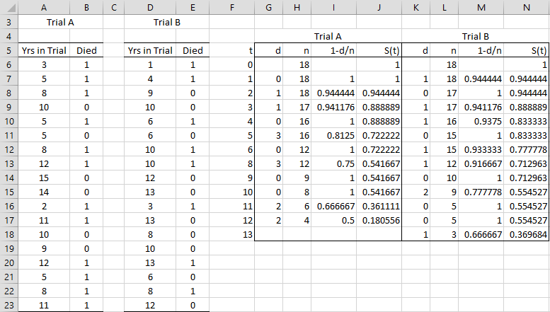 log rank test real statistics using excel