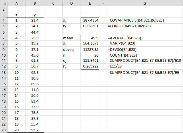 Autocorrelation Function | Real Statistics Using Excel