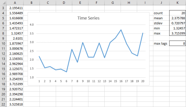 Time series ADF