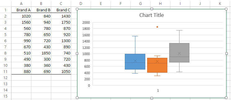 plot in excel