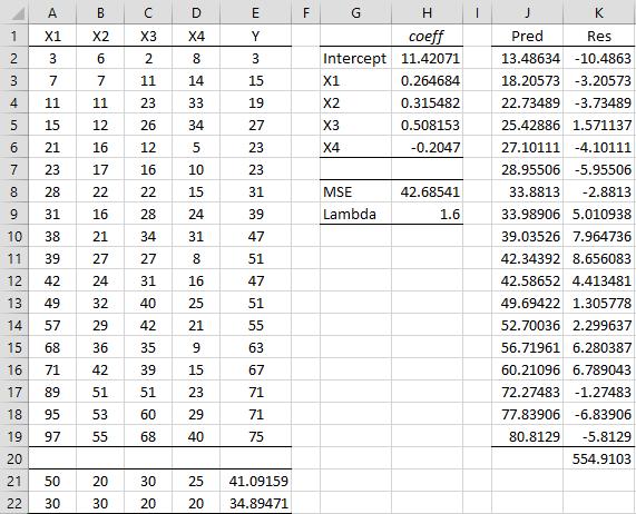 Ridge Regression Predictions   Real Statistics Using Excel