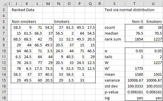 Wilcoxon Rank Sum Test   Real Statistics Using Excel
