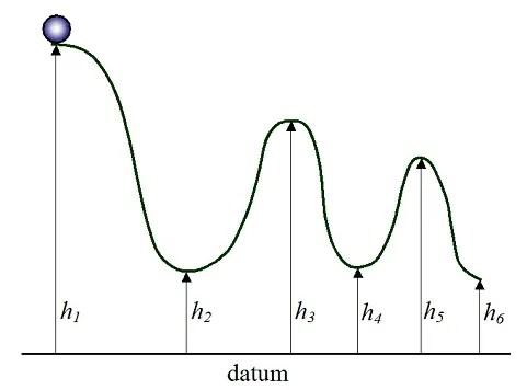 energy problems figure 1