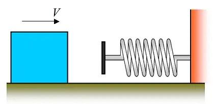 energy problems figure 2