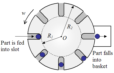 Physics question 7