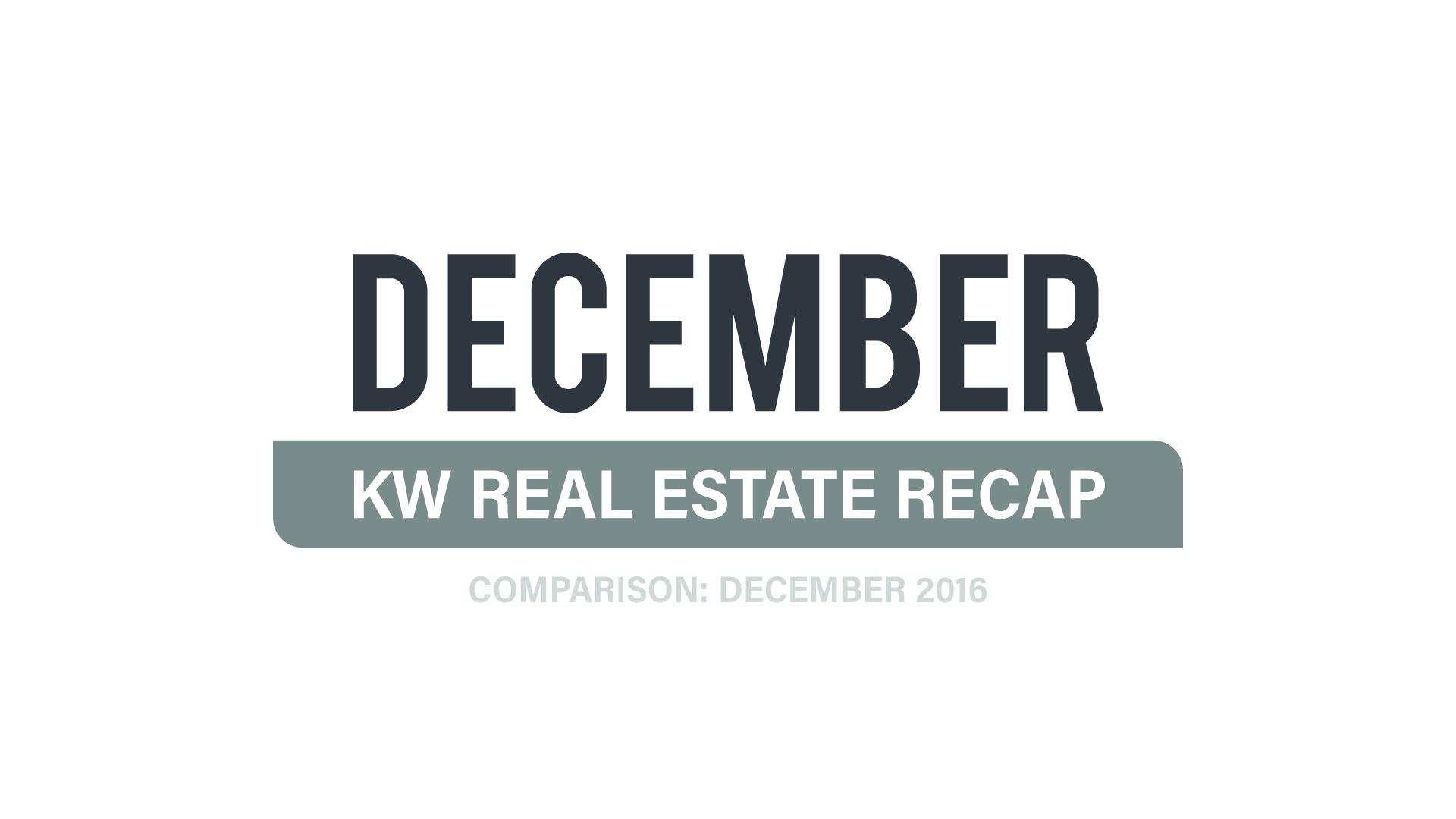 Kitchener - Waterloo real estate market recap: December - Real ...