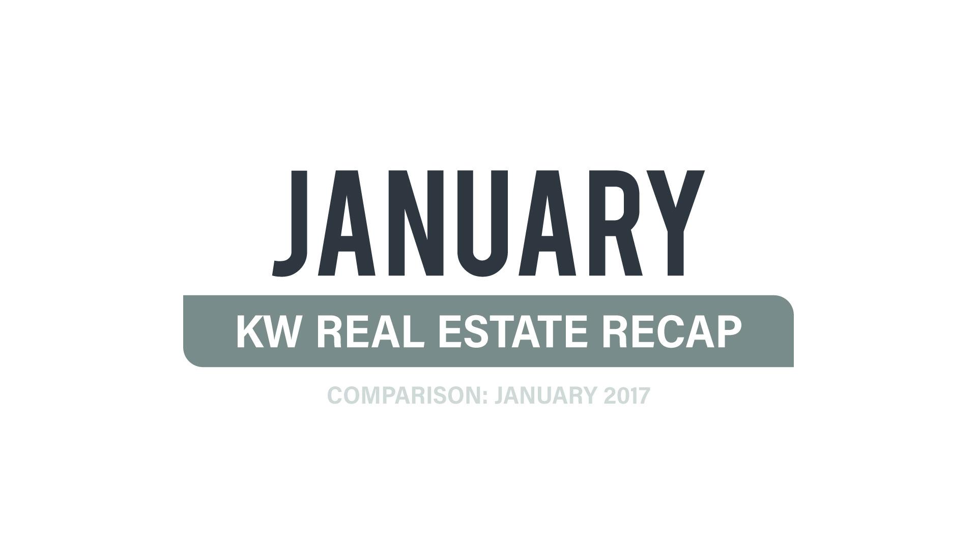 Kitchener - Waterloo real estate market recap: January 2018 - Real ...