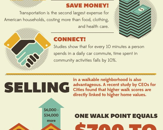 Walkable Neighborhoods Have Happier Residents