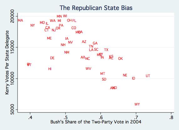 Graph 3.jpg
