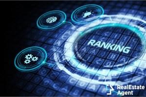 ranking process network