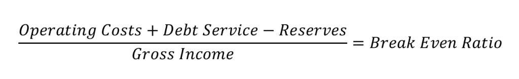 break even ratio formula