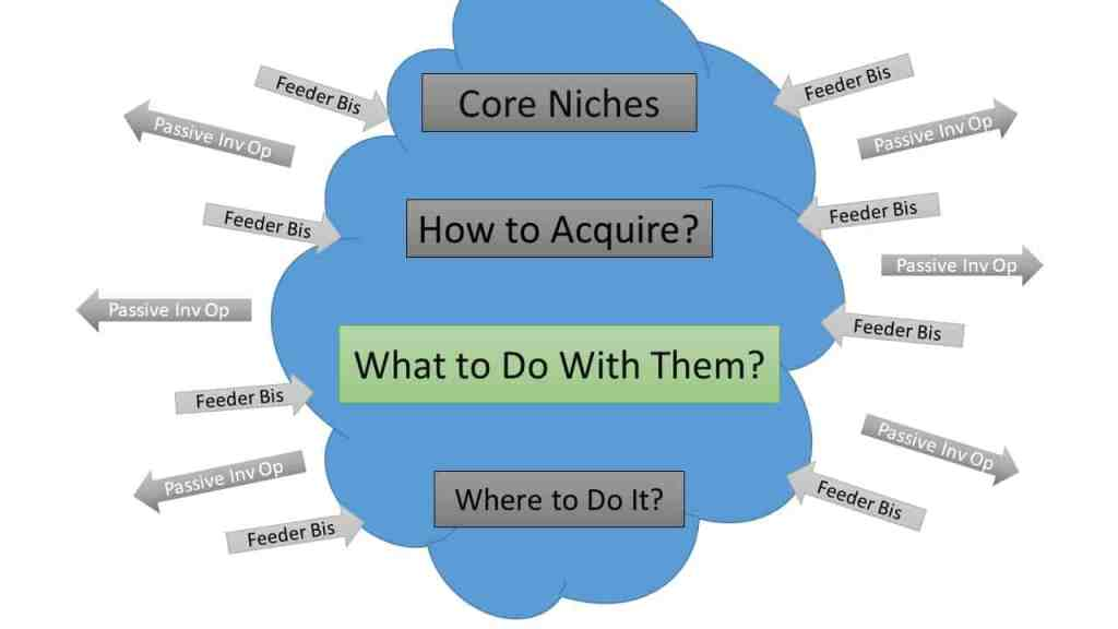 real estate niches investing