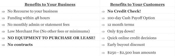 No Credit Check Financing Table2