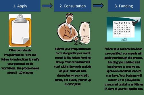 MWCC Process2