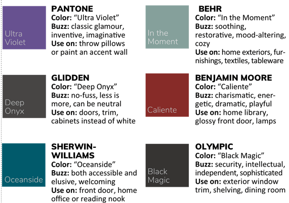 color2 2018 Colors of The Year: It's not too late to paint!