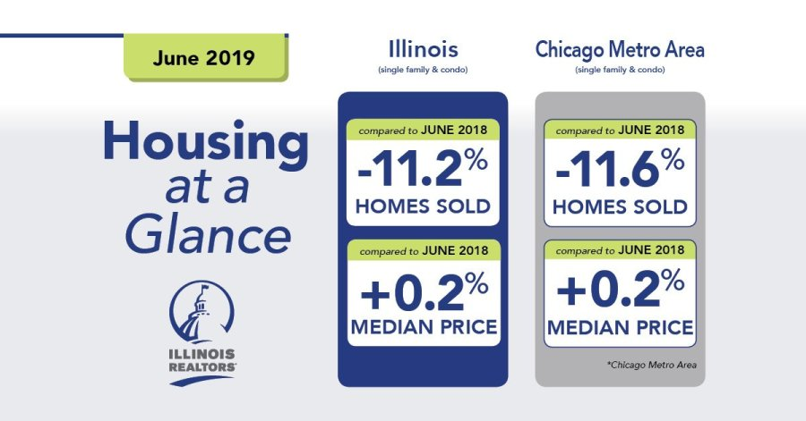 Real Estate Market Stats Illinois Chicago June 2019