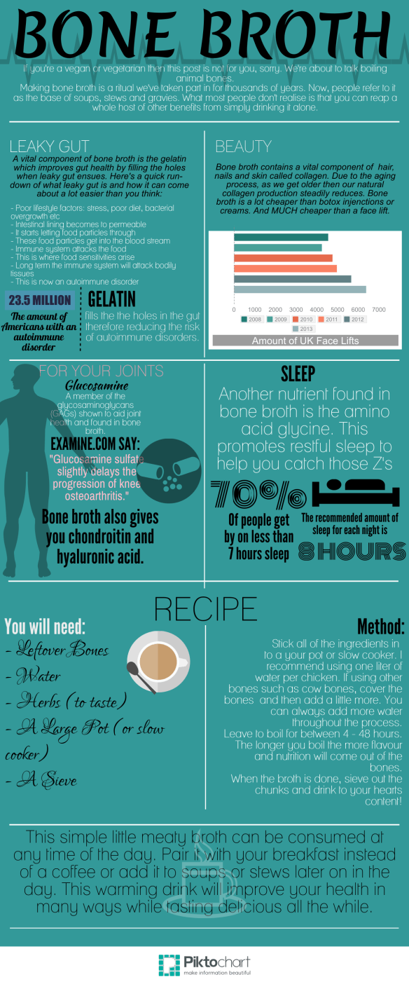 charliescrib-wordpress-com-bone-broth-infographic