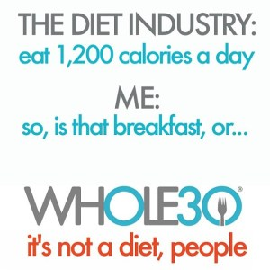 Diet Industry Whole30