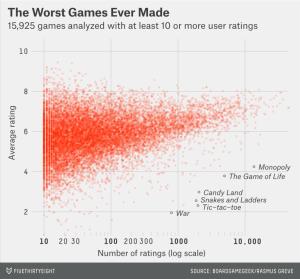 roeder-worstgames