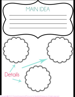 main idea graphic organizer free printable | RealLifeAtHome.com