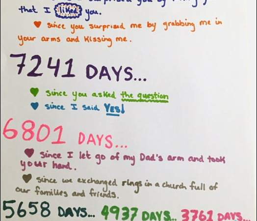 Days Since Love Letter Project