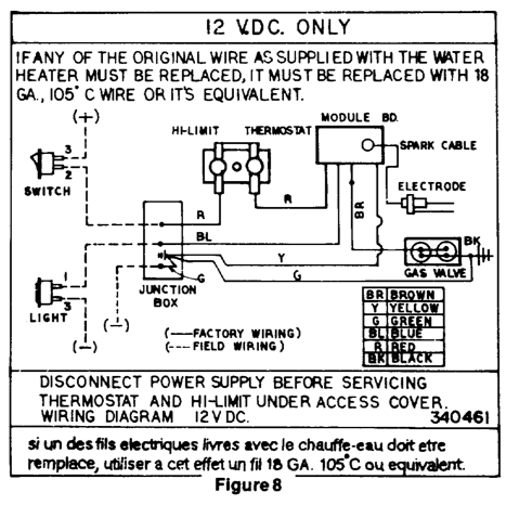 rv water heater wiring diagrams rv furnace thermostat also atwood,