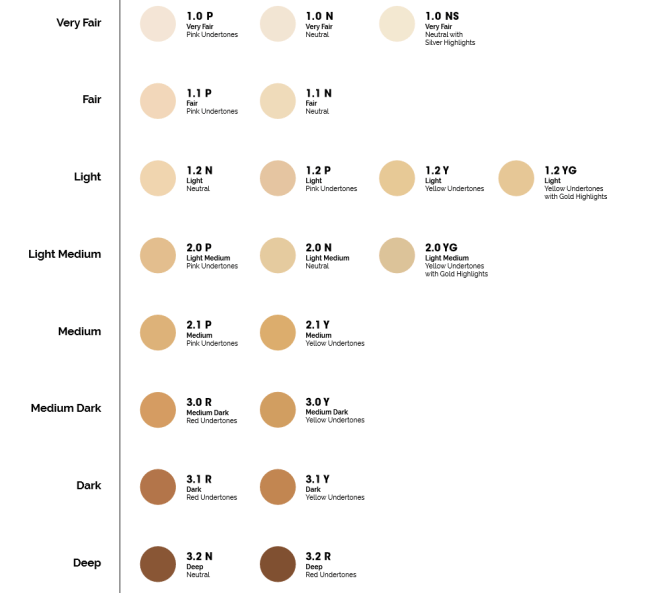 The Ordinary Colours Coverage Foundation & Serum Foundation Shades
