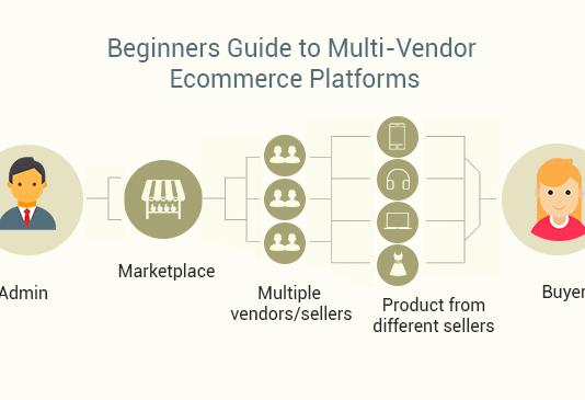 Multivendor Ecommerce Platform