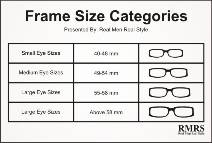 Picture Frame Size Guide Image collections - origami instructions ...