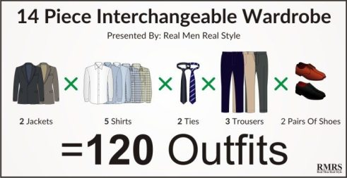 Interchangeable Wardrobe 2