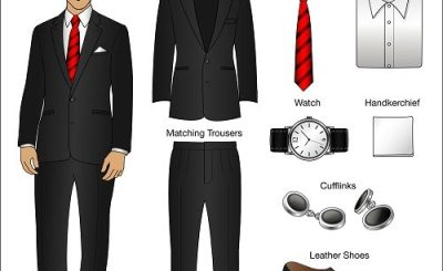A Brief Gentleman's Guide to Fashion Etiquette Mens Suit's and Formal Wear