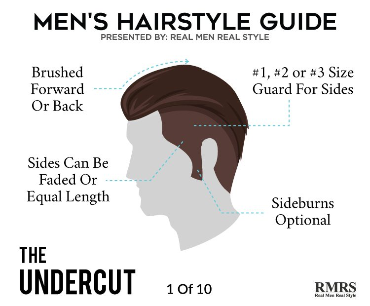 Best Mens Hairstyles 2019 Attractive Haircuts For Men