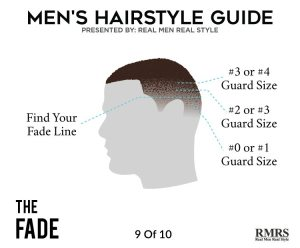 How To Communicate With Your Barber   5 Tips To Get The Perfect Haircut At A Barbershop