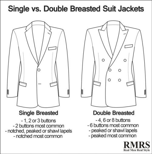 jacket-types-single-vs-double-breasted