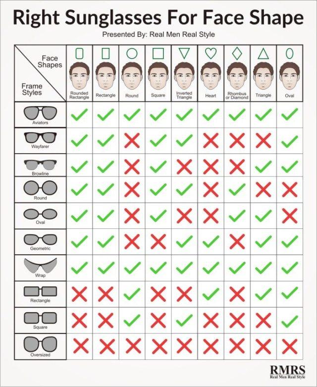 best sunglasses face shape infographic