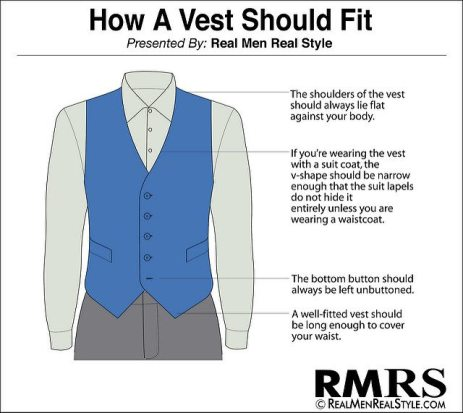 how should a vest fit