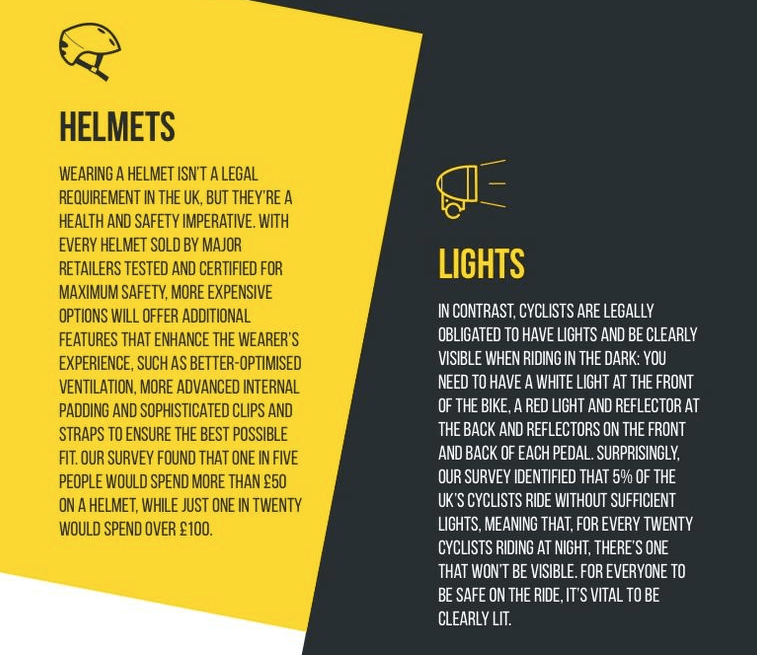The importance of a helmet for cycling children
