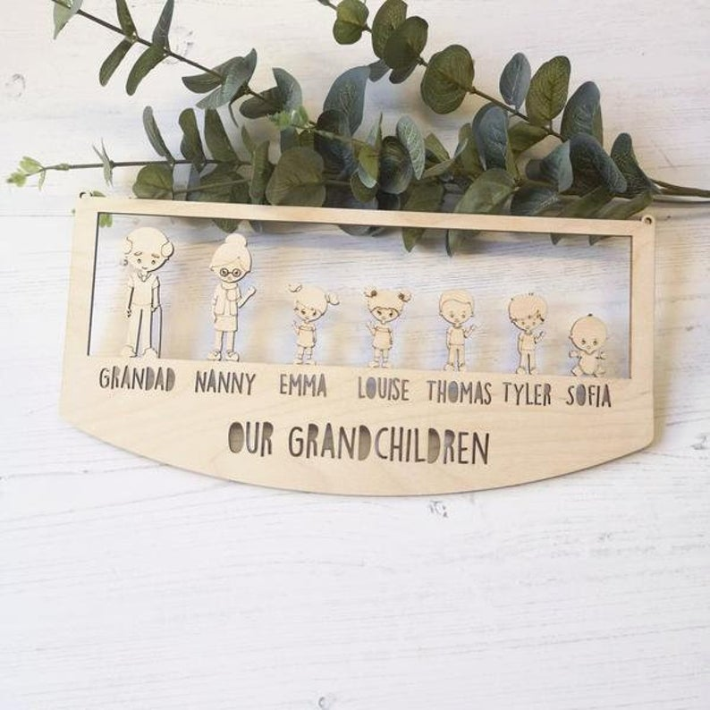 Personalised Grandparents Gift