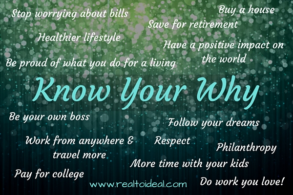The words Know Your Why in blue on top of a sparkly green background