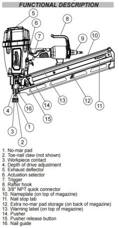 Milwaukee Tools Pneumatic Nailer Lineup #NPS16 | Real Tool