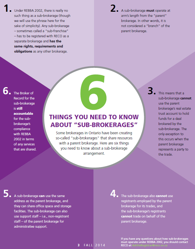 """RECO: 6 Things You Need To Know About """"Sub-brokerages"""""""