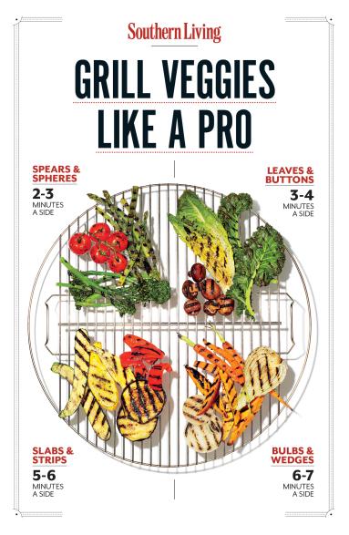 sl_grill-veggies