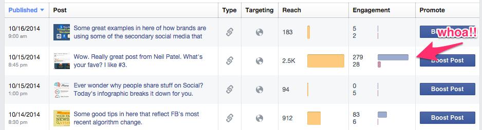 Understanding Analytics #3: Facebook Insights (6/6)